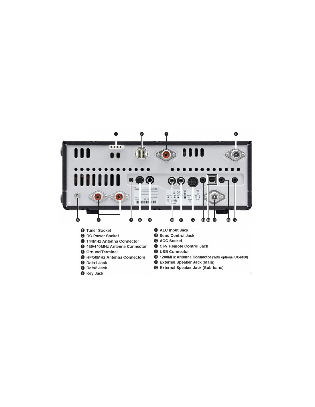 ICOM IC 9100 HF-50MHz-VHF-UHF