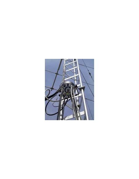 Acom Antenne schakelaar 2000SW
