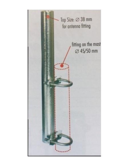 Montage beugel voor GP antennes